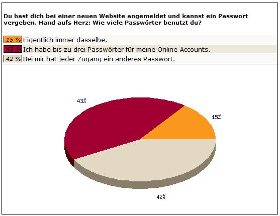 www.bildkontakte.de Halberstadt